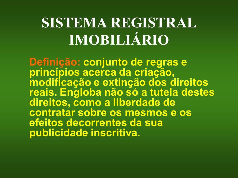 SISTEMA REGISTRAL IMOBILIÁRIO