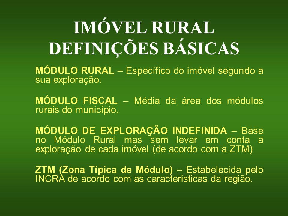 IMÓVEL RURAL DEFINIÇÕES BÁSICAS