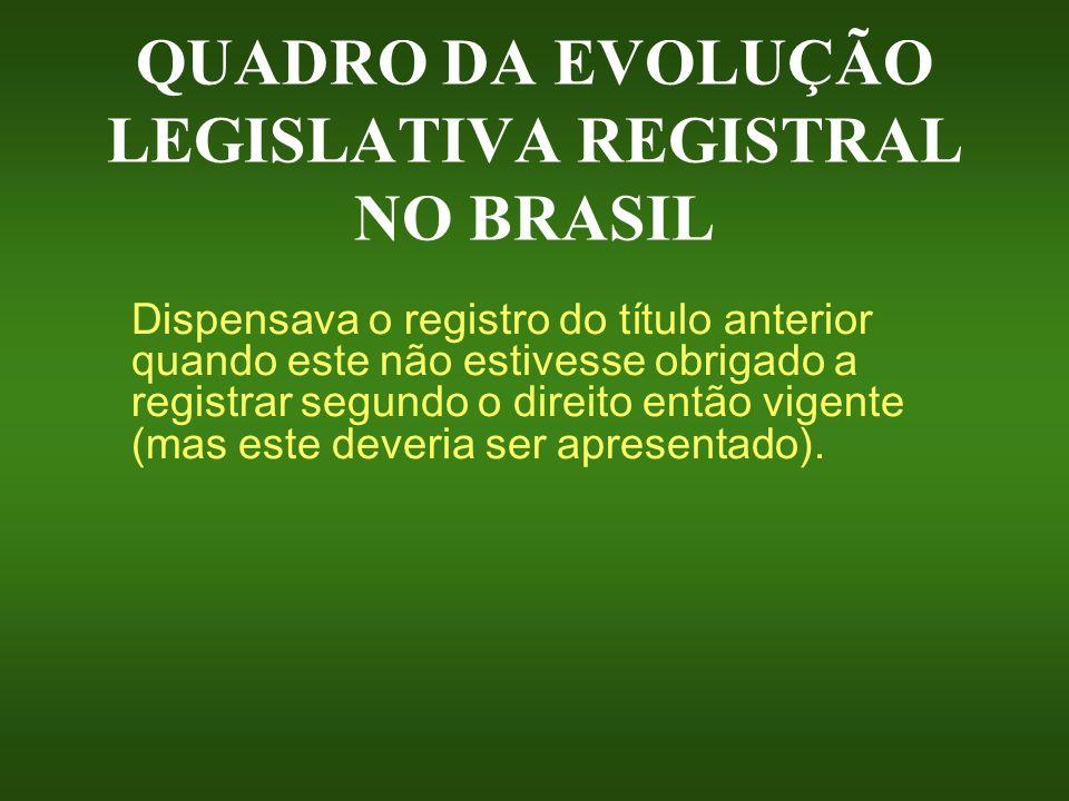 QUADRO DA EVOLUÇÃO LEGISLATIVA REGISTRAL NO BRASIL