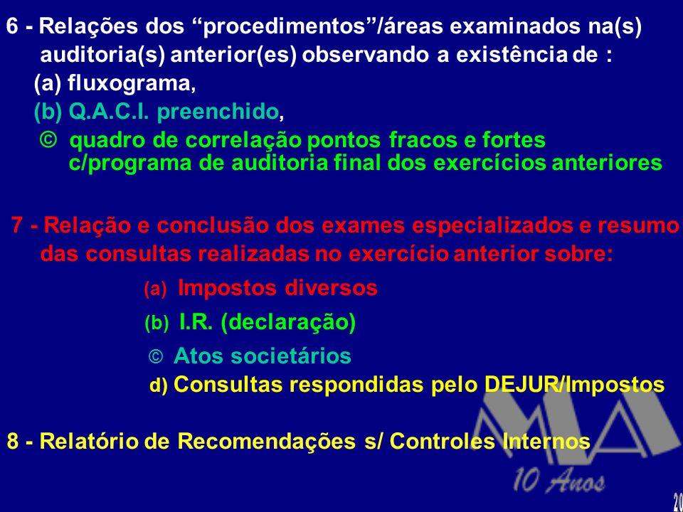 6 - Relações dos procedimentos /áreas examinados na(s)