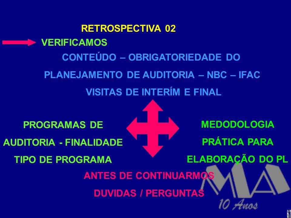 CONTEÚDO – OBRIGATORIEDADE DO PLANEJAMENTO DE AUDITORIA – NBC – IFAC