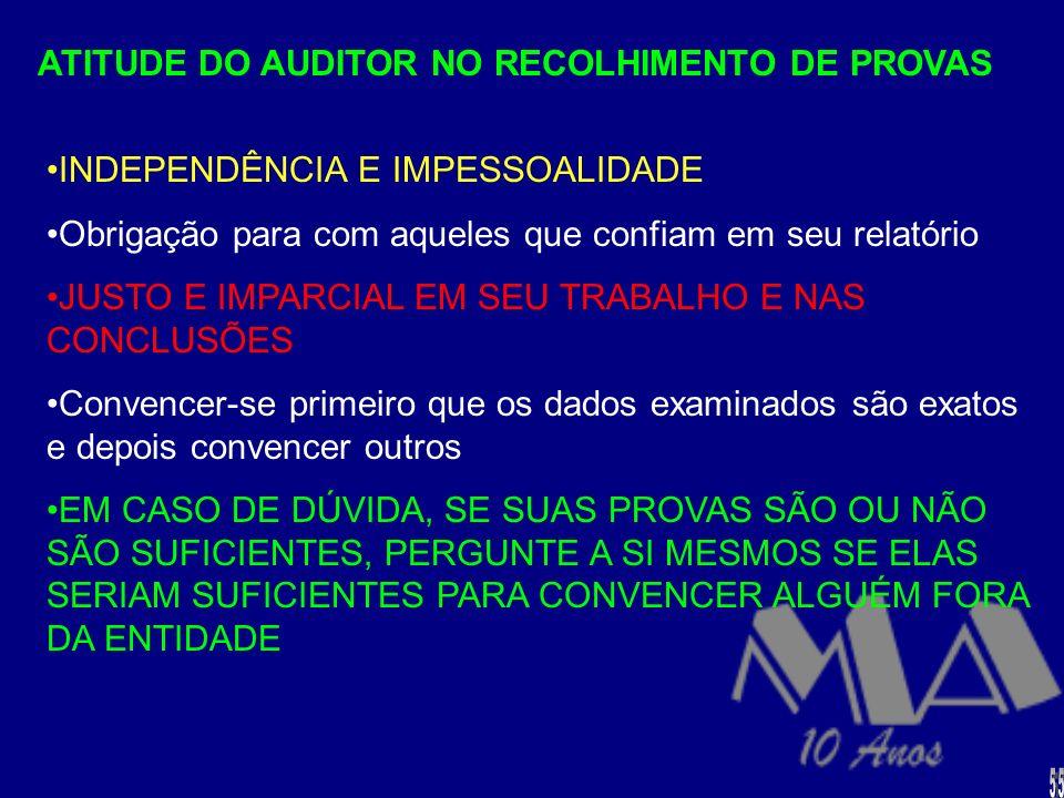 ATITUDE DO AUDITOR NO RECOLHIMENTO DE PROVAS