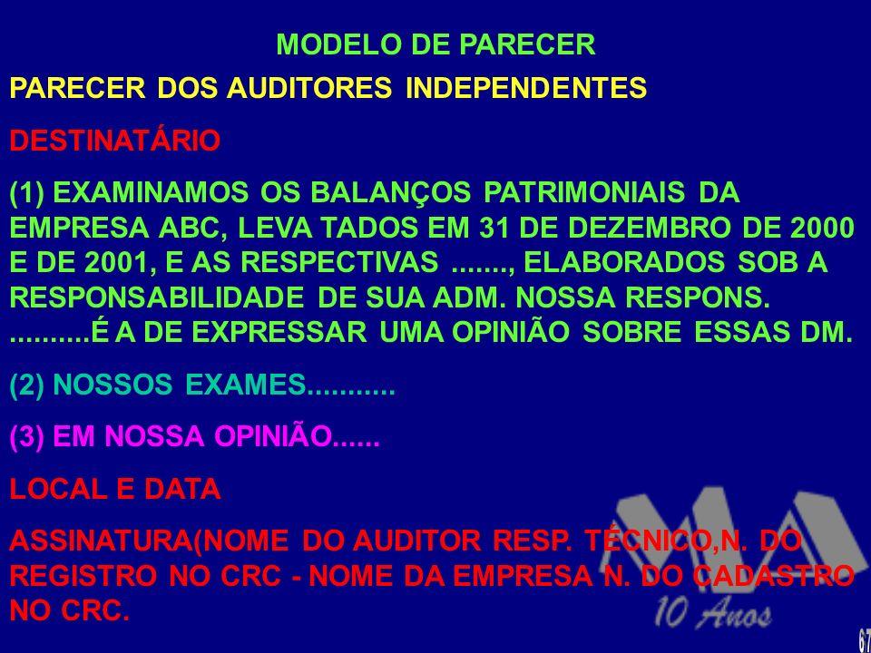 PARECER DOS AUDITORES INDEPENDENTES DESTINATÁRIO