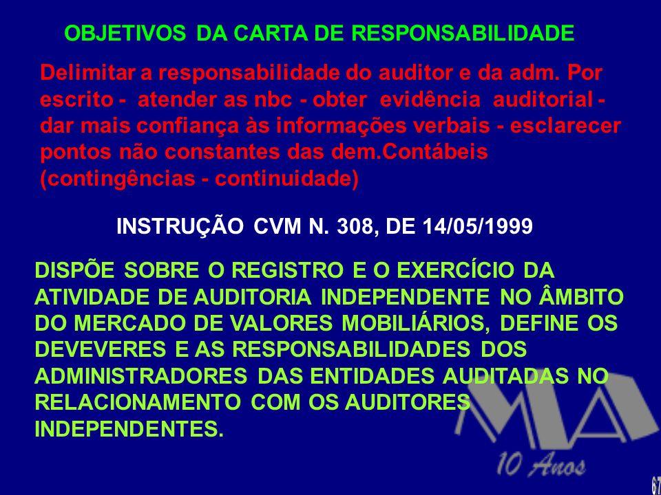 OBJETIVOS DA CARTA DE RESPONSABILIDADE