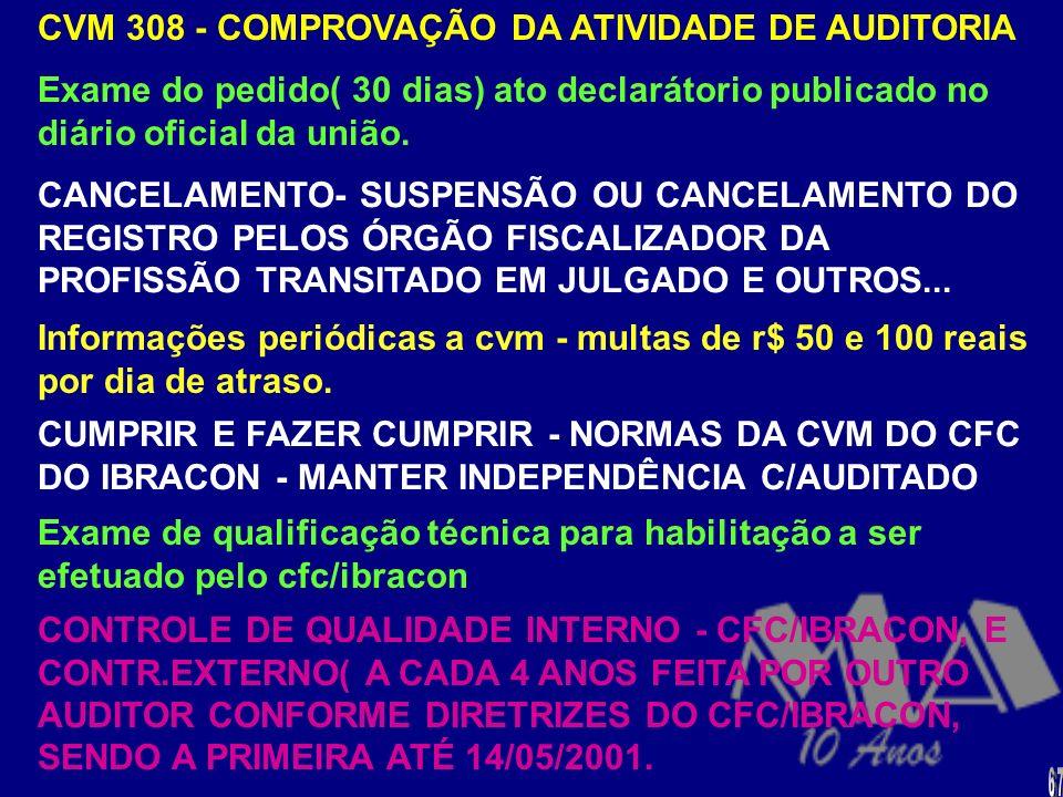 CVM 308 - COMPROVAÇÃO DA ATIVIDADE DE AUDITORIA