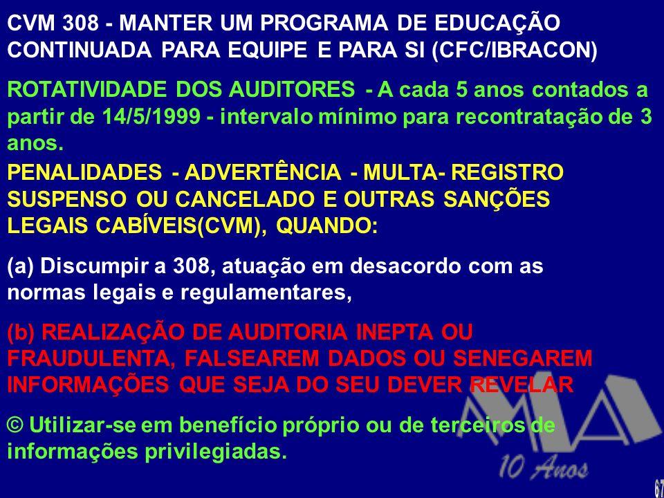 CVM 308 - MANTER UM PROGRAMA DE EDUCAÇÃO CONTINUADA PARA EQUIPE E PARA SI (CFC/IBRACON)