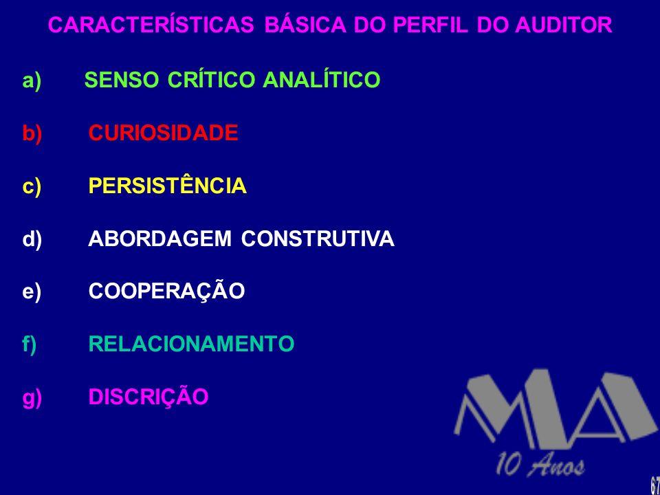 CARACTERÍSTICAS BÁSICA DO PERFIL DO AUDITOR