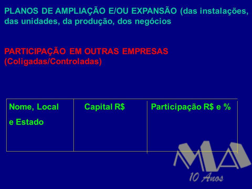 PLANOS DE AMPLIAÇÃO E/OU EXPANSÃO (das instalações, das unidades, da produção, dos negócios
