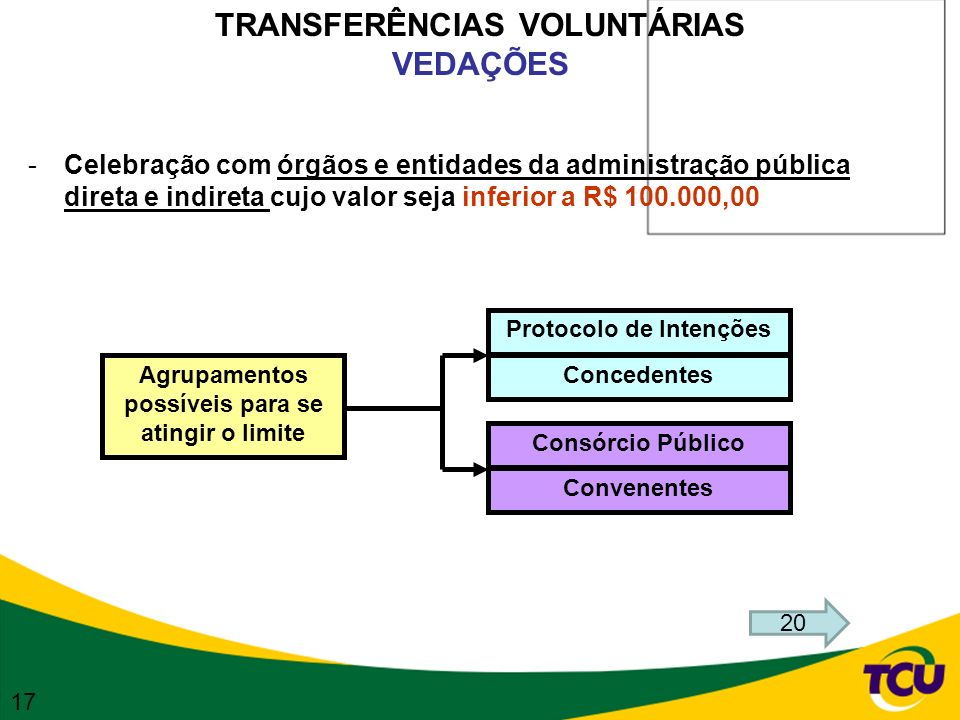 TRANSFERÊNCIAS VOLUNTÁRIAS VEDAÇÕES