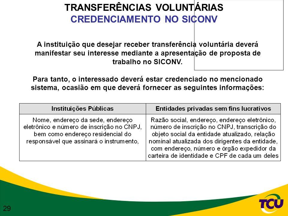 TRANSFERÊNCIAS VOLUNTÁRIAS CREDENCIAMENTO NO SICONV