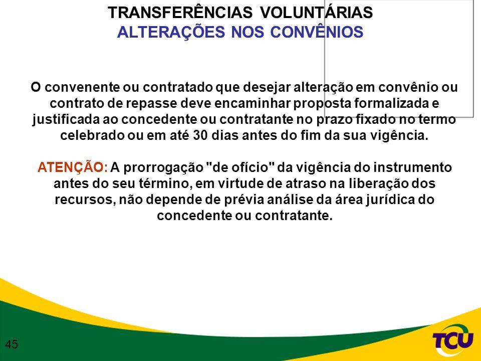 TRANSFERÊNCIAS VOLUNTÁRIAS ALTERAÇÕES NOS CONVÊNIOS