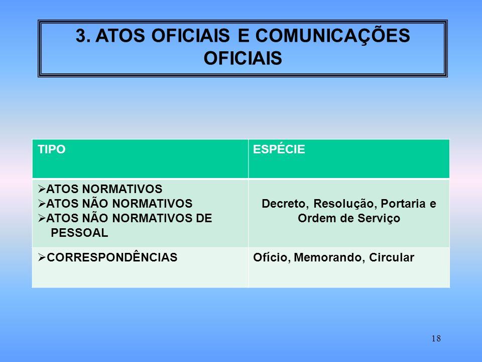 3. ATOS OFICIAIS E COMUNICAÇÕES OFICIAIS