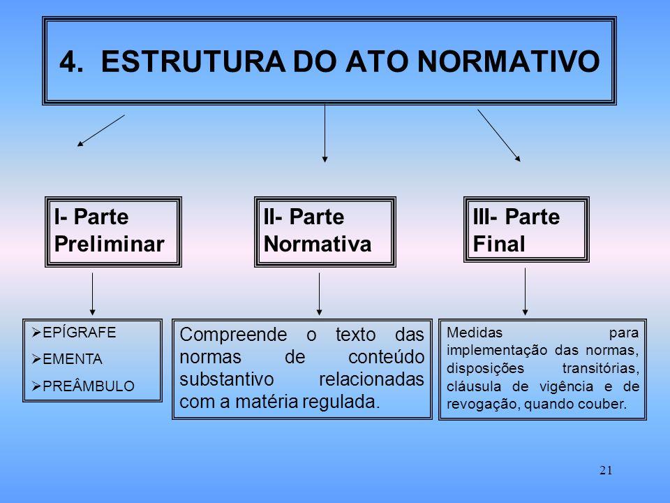 4. ESTRUTURA DO ATO NORMATIVO