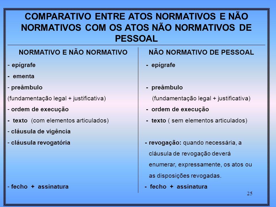 NORMATIVO E NÃO NORMATIVO NÃO NORMATIVO DE PESSOAL