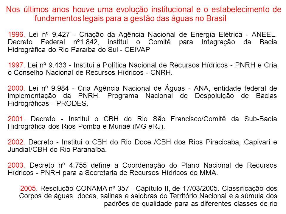 Nos últimos anos houve uma evolução institucional e o estabelecimento de fundamentos legais para a gestão das águas no Brasil