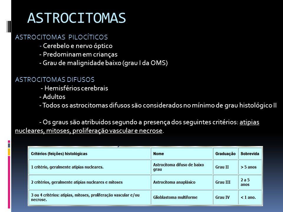 ASTROCITOMAS ASTROCITOMAS PILOCÍTICOS - Cerebelo e nervo óptico