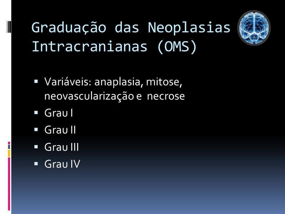 Graduação das Neoplasias Intracranianas (OMS)
