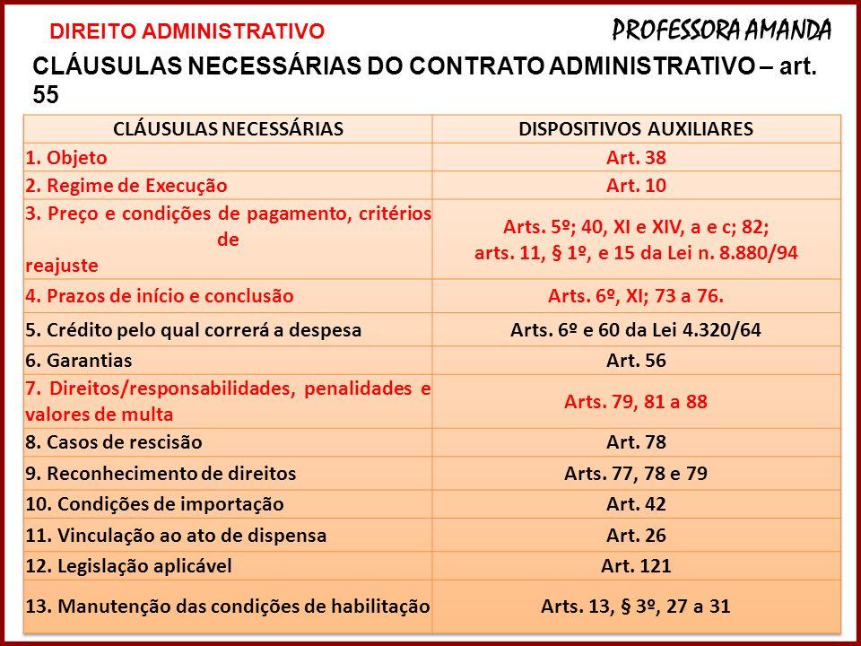 CLÁUSULAS NECESSÁRIAS DISPOSITIVOS AUXILIARES