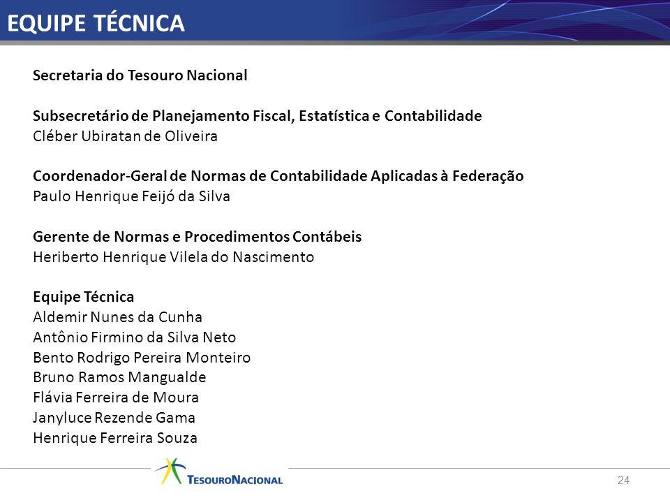 EQUIPE TÉCNICA Secretaria do Tesouro Nacional