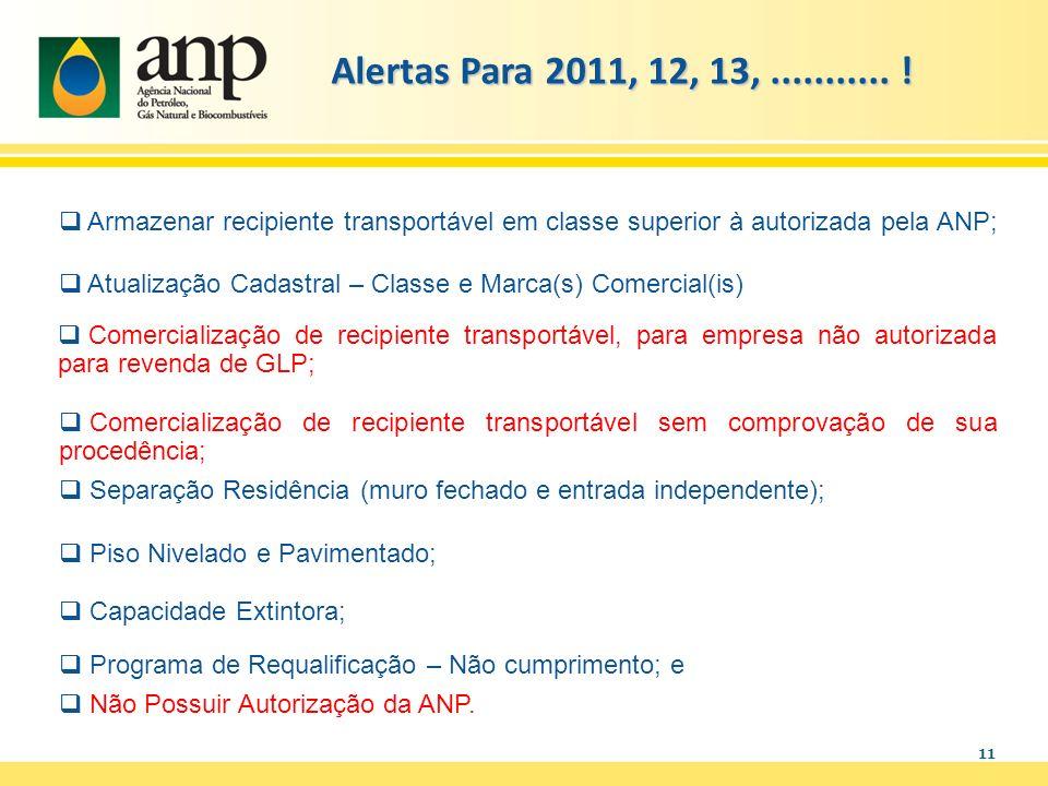 Alertas Para 2011, 12, 13, ........... ! Armazenar recipiente transportável em classe superior à autorizada pela ANP;