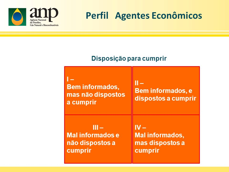 Perfil Agentes Econômicos Disposição para cumprir