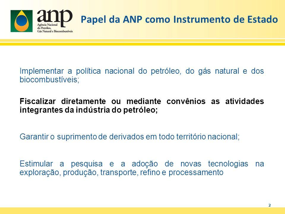 Papel da ANP como Instrumento de Estado