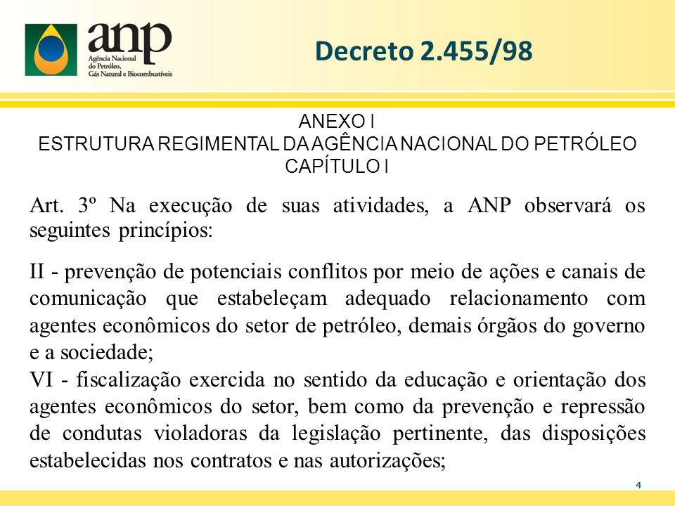 ESTRUTURA REGIMENTAL DA AGÊNCIA NACIONAL DO PETRÓLEO