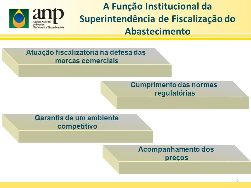 A Função Institucional da Superintendência de Fiscalização do Abastecimento