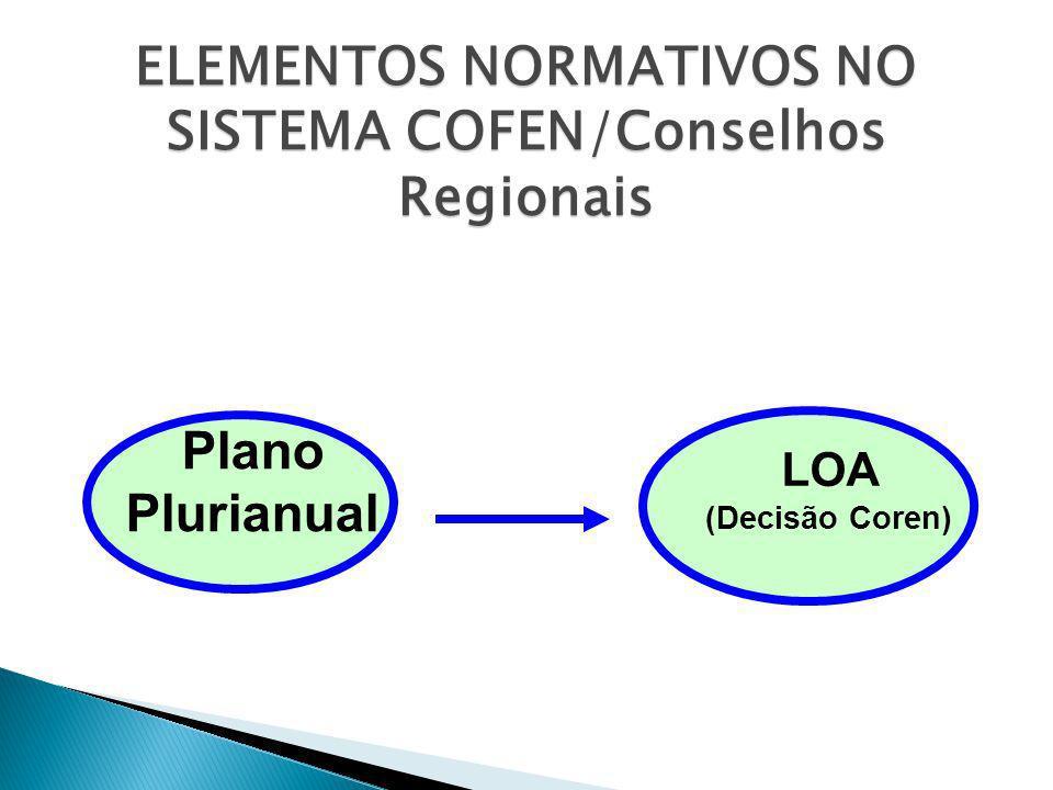 ELEMENTOS NORMATIVOS NO SISTEMA COFEN/Conselhos Regionais
