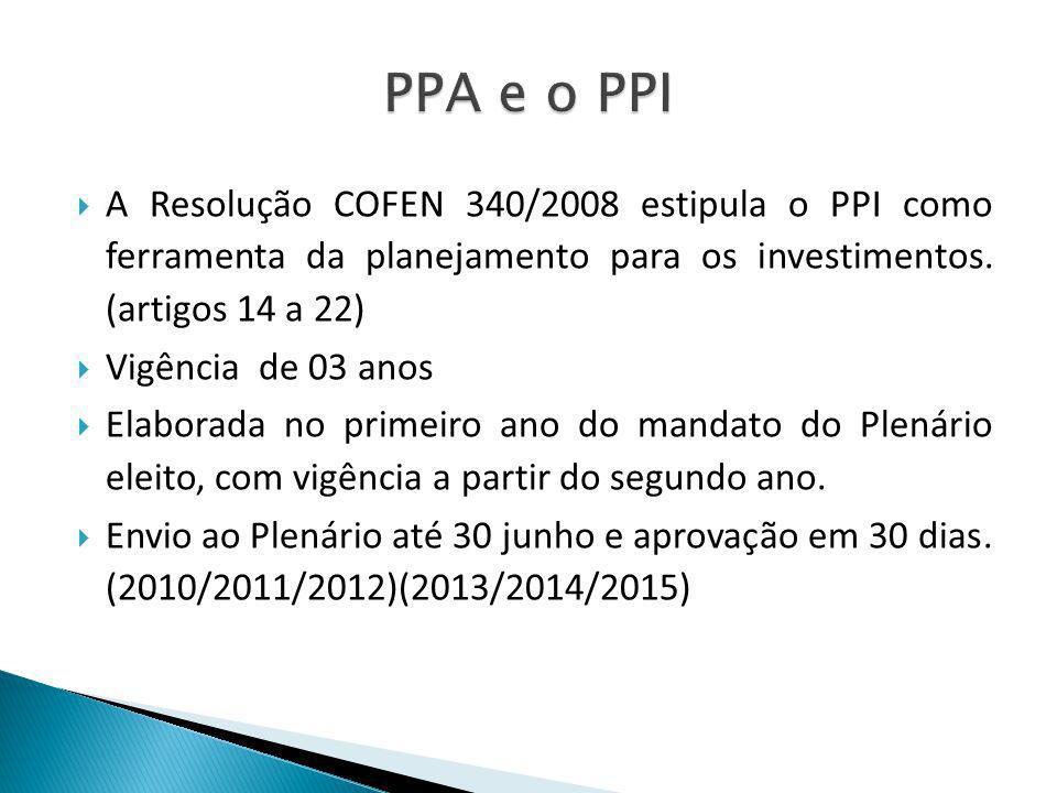 PPA e o PPI A Resolução COFEN 340/2008 estipula o PPI como ferramenta da planejamento para os investimentos. (artigos 14 a 22)