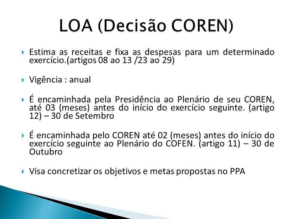 LOA (Decisão COREN) Estima as receitas e fixa as despesas para um determinado exercício.(artigos 08 ao 13 /23 ao 29)