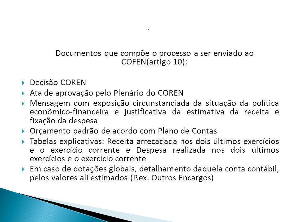 Documentos que compõe o processo a ser enviado ao COFEN(artigo 10):