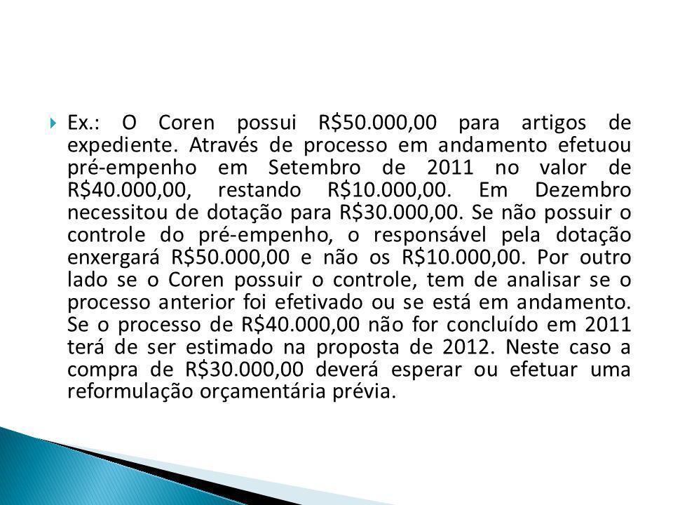 Ex. : O Coren possui R$50. 000,00 para artigos de expediente