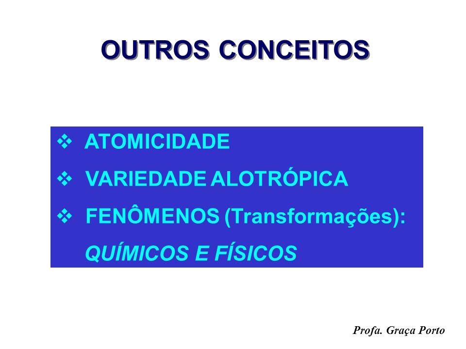 OUTROS CONCEITOS ATOMICIDADE VARIEDADE ALOTRÓPICA