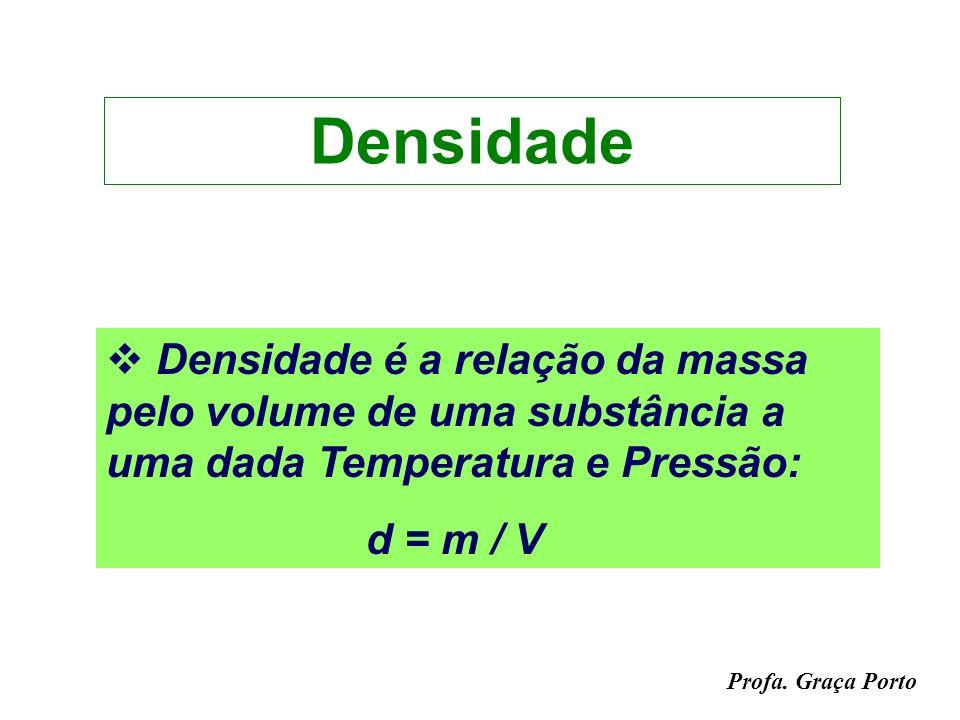 Densidade Densidade é a relação da massa pelo volume de uma substância a uma dada Temperatura e Pressão: