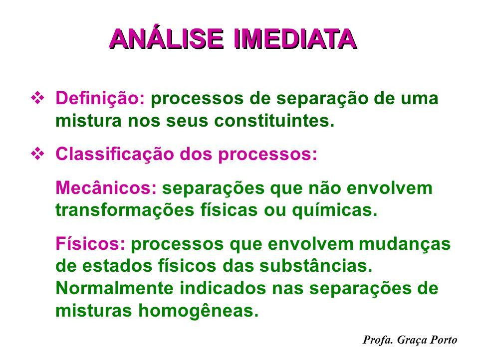 ANÁLISE IMEDIATA Definição: processos de separação de uma mistura nos seus constituintes. Classificação dos processos: