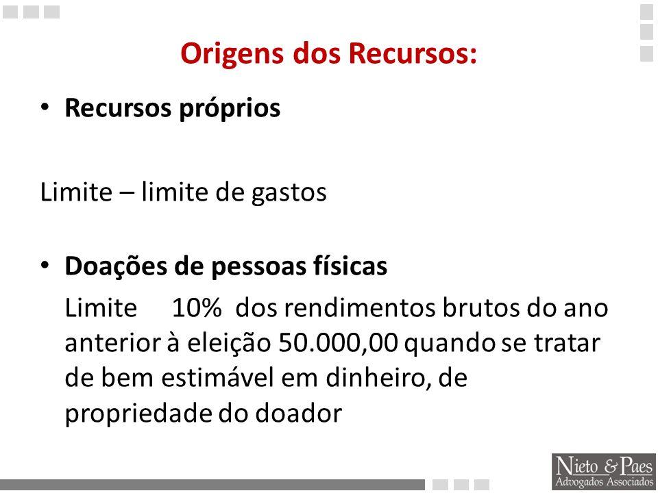 Origens dos Recursos: Recursos próprios Limite – limite de gastos