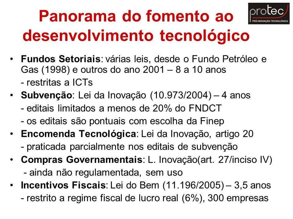 Panorama do fomento ao desenvolvimento tecnológico