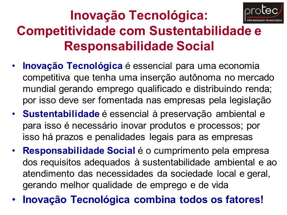 Inovação Tecnológica: Competitividade com Sustentabilidade e Responsabilidade Social