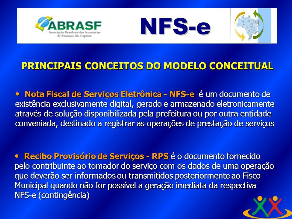 PRINCIPAIS CONCEITOS DO MODELO CONCEITUAL