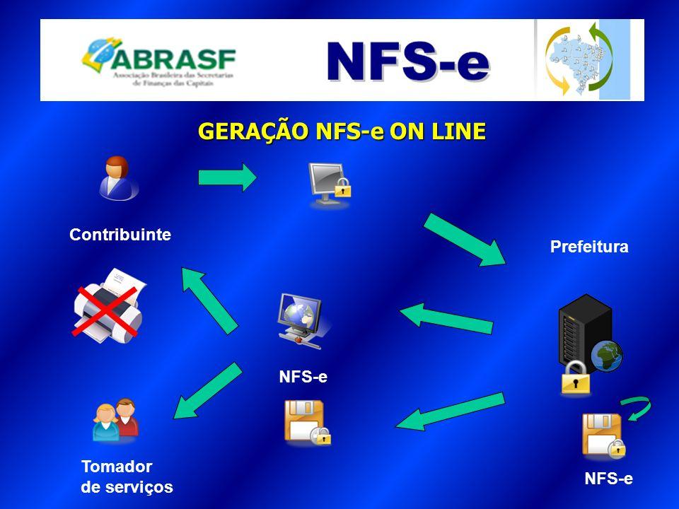 GERAÇÃO NFS-e ON LINE A Contribuinte Prefeitura NFS-e Tomador