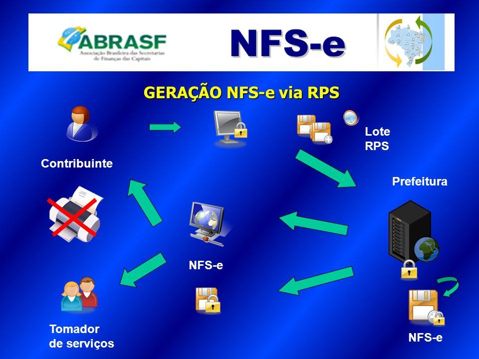 GERAÇÃO NFS-e via RPS A Lote RPS Contribuinte Prefeitura NFS-e Tomador