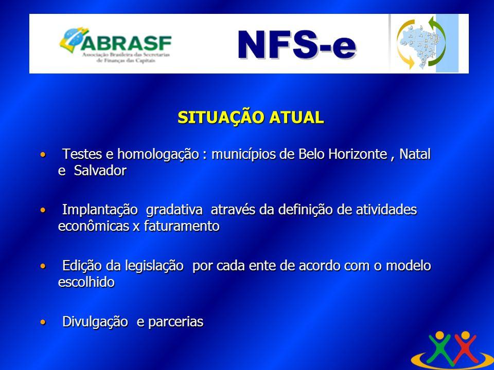 A SITUAÇÃO ATUAL. Testes e homologação : municípios de Belo Horizonte , Natal e Salvador.