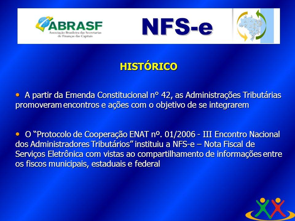 A HISTÓRICO. A partir da Emenda Constitucional n° 42, as Administrações Tributárias promoveram encontros e ações com o objetivo de se integrarem.