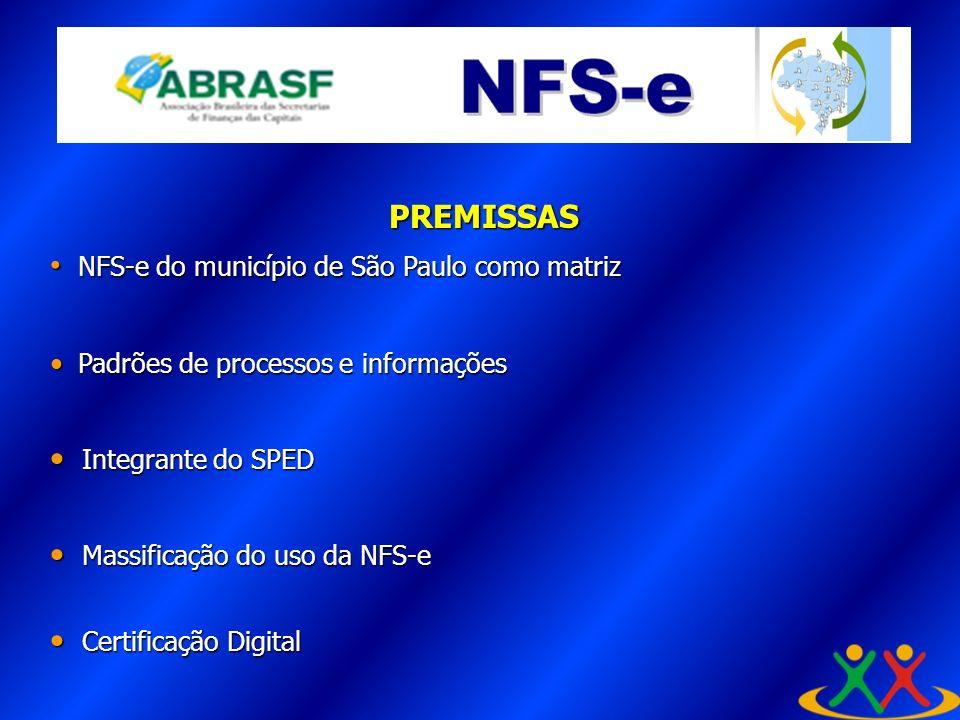 PREMISSAS A NFS-e do município de São Paulo como matriz