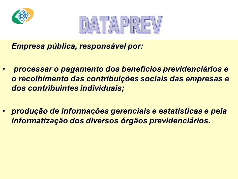 DATAPREV Empresa pública, responsável por: