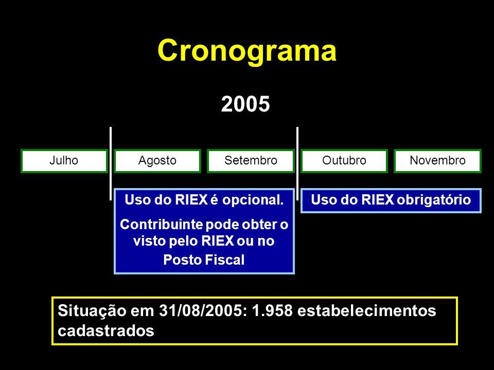 Cronograma 2005. Julho. Agosto. Setembro. Outubro. Novembro. Uso do RIEX é opcional.