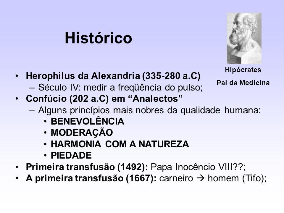Histórico Herophilus da Alexandria (335-280 a.C)