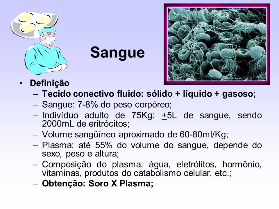 Sangue Definição Tecido conectivo fluido: sólido + líquido + gasoso;