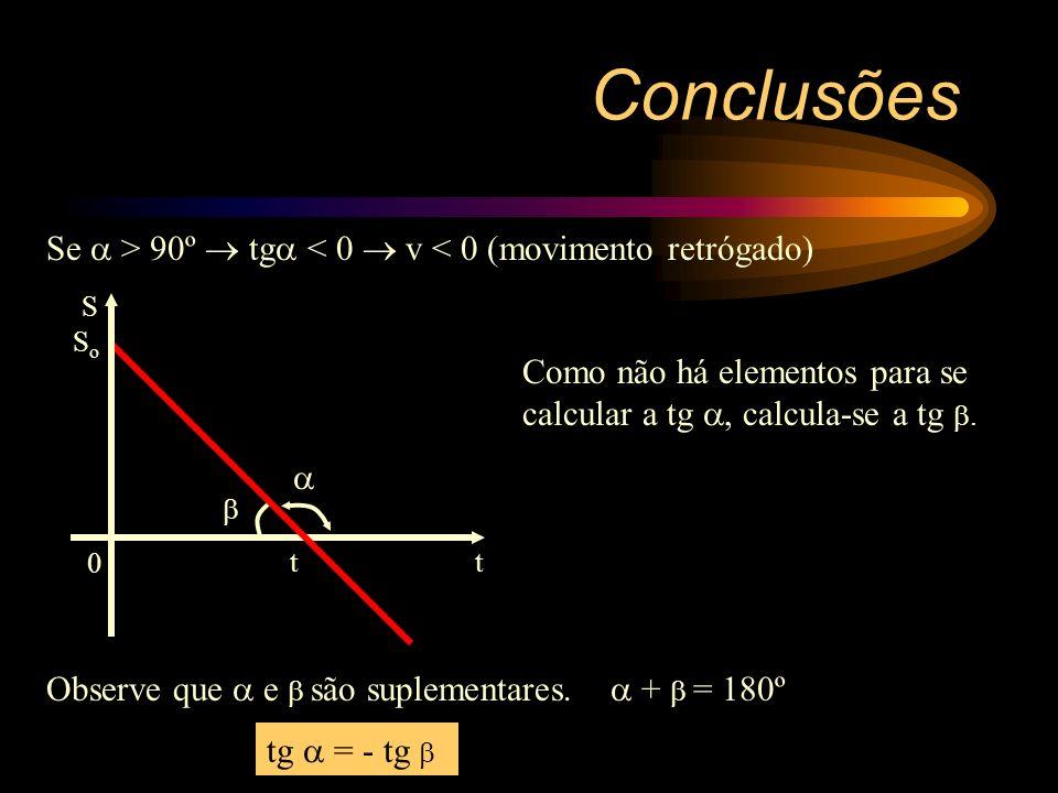 Conclusões Se  > 90º  tg < 0  v < 0 (movimento retrógado)